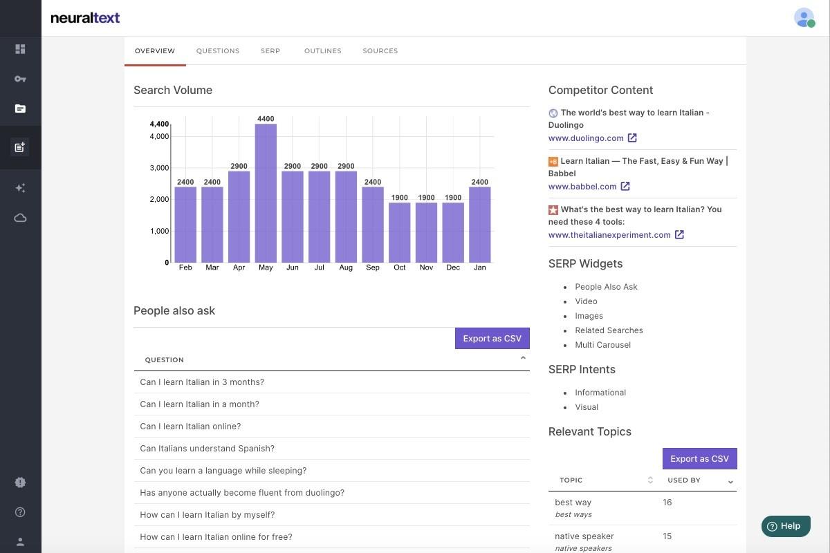 SERP analysis data