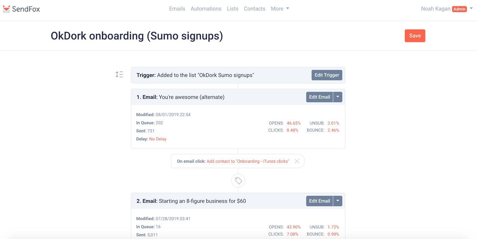 sendfox landing pages